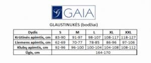 GAIA dydžių lentelė